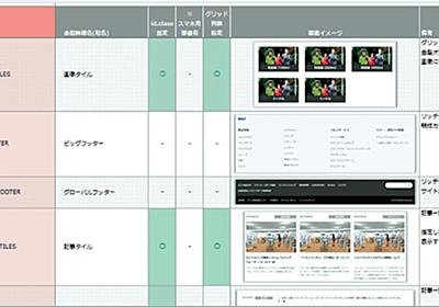 """Webマーケティング""はなぜ終わるのか? (1/2) - ITmedia マーケティング"