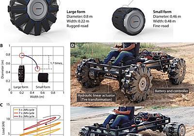 人を乗せたまま変形する「折り紙タイヤ」、ソウル大学が開発 オフロードと高速走行を切り替え