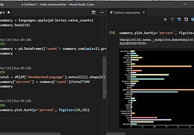 Jupyterをサポートした「Python in Visual Studio Code」10月版がリリース | マイナビニュース