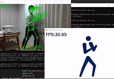 """自分の姿勢を""""五輪風ピクトグラム""""に エンジニアが個人開発、GitHubでソースコード公開:東京五輪とネット - ITmedia NEWS"""