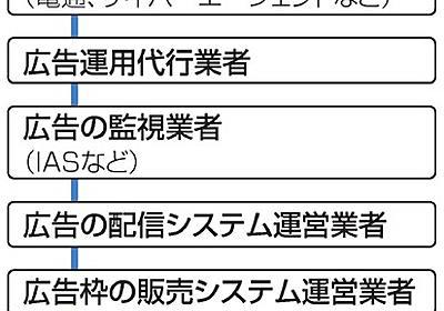 差別サイトになぜうちの広告 悩む企業「ブランドに傷」:朝日新聞デジタル