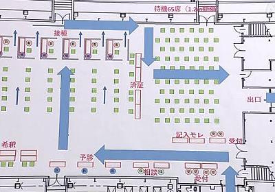 愛知 豊田市 集団接種会場の運営に「トヨタ生産方式」活用 | 新型コロナ ワクチン(日本国内) | NHKニュース