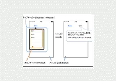 Objective-Cのライブラリを利用してSwiftアプリを作成する (1/2):CodeZine(コードジン)
