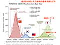 台湾の研究者が日本の新型コロナ感染拡大を試算、5万人感染で「第二の湖北省になる」と警告  WEDGE Infinity(ウェッジ)