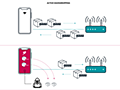 Wi-Fi通信を盗み見る脆弱性「Kr00K」が発見。MacやiPhone、Raspberry Piなど多くのデバイスが対象に - PC Watch