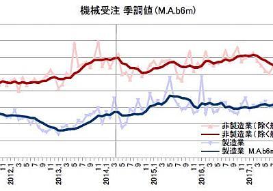 貧困層の輸入が日本の国是なのか - 経済を良くするって、どうすれば