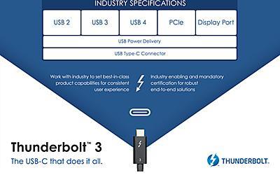 「USB4」発表 「Thunderbolt 3」ベースでデータ転送速度は40Gbps - ITmedia NEWS