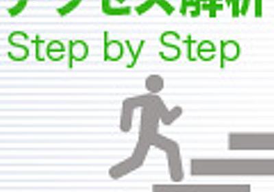 アクセス解析 Step by Step コーナーの記事一覧 | Web担当者Forum