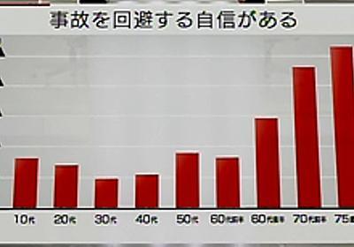 NHK クローズアップ現代