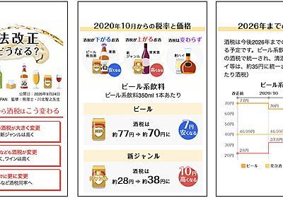 税率が変更されるお酒が一目で分かる! Yahoo! JAPANが特設サイト「酒税法改正 なにがどうなる?」を公開 - ねとらぼ