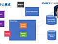 """""""最速マネタイズ""""を目指せ  新規事業の開発プロセスをスピーディにするCloud Runの導入事例 - ログミーTech"""