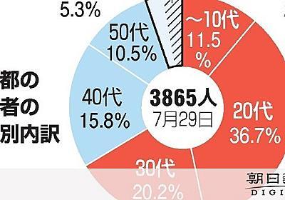 「若者もワクチンを」? 打ちたくても打てないのに [新型コロナウイルス]:朝日新聞デジタル