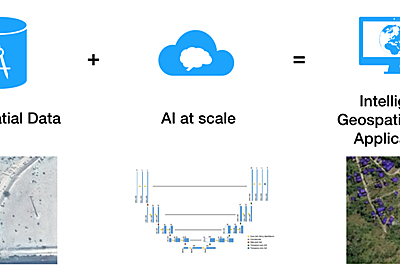 How to extract building footprints from satellite images using deep learning | Blog | Microsoft Azure