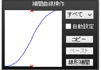 MMDカメラtips 補間曲線(09/15更新):煎餅のブロマガ - ブロマガ