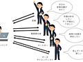 データエンジニアとデータの民主化 〜脱・神 Excel 〜 - 一休.com Developers Blog