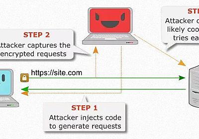 短時間でcookie解読、RC4暗号通信を破る新手法 - ITmedia エンタープライズ