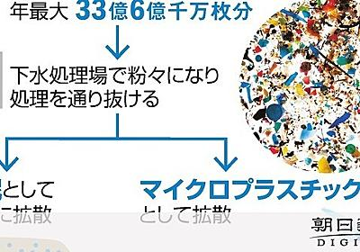 コンタクト、プラごみの一因か 米の下水に年間33億枚:朝日新聞デジタル