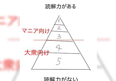 同人を作るときに意識したい「人類を読解力のピラミッドで表すとこうなる」 - Togetter