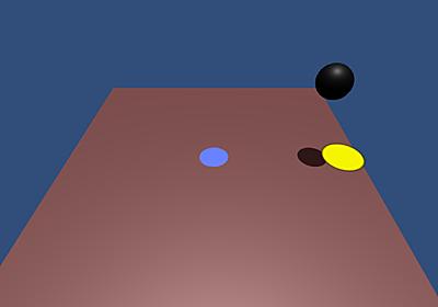 【Unity】Rigidbodyを使い、放物線を描き、目標の地点へ  - うら干物書き