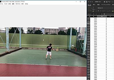 【機械学習 × テニス】姿勢推定とLightGBMを用いたテニスのスイング認識【動作検出】 - はんぺんのIT日記(改)