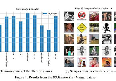 MIT、人種差別的と批判された大規模画像データセット「Tiny Images」をオフラインに - ITmedia NEWS
