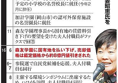 首相夫人それでいいの? 安倍昭恵氏に疑いのまなざし:朝日新聞デジタル