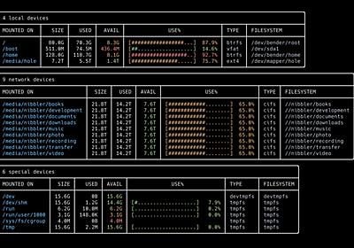 GitHub - muesli/duf: Disk Usage/Free Utility