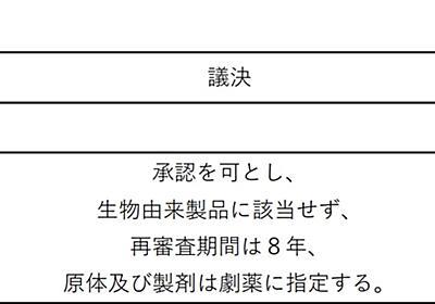 HPVワクチンの9価ワクチン日本で承認 定期接種化の審議へ
