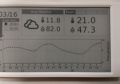 【M5paper】天気情報ボードを作る(画面遷移なし)【UIFlow】|kenta|note