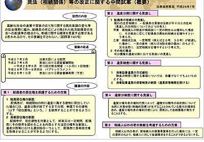 民法(相続関係)の中間試案に係るパブコメと相続税の改正 | 税務情報
