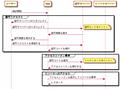 Visual Studio Code ではじめるシーケンス図 - アシアルブログ