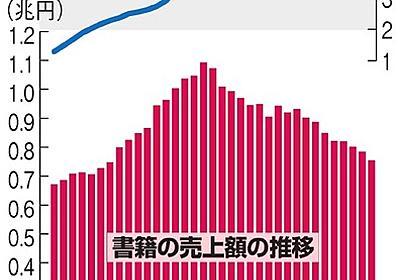 本が売れぬのは図書館のせい? 新刊貸し出し「待った」:朝日新聞デジタル