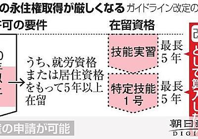 外国人の永住要件、改定へ 技能実習期間などは算入せず:朝日新聞デジタル