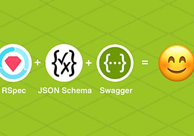 Swagger+JSON SchemaでAPIの型をテストして開発サイクルをスピードアップさせた話 - pixiv inside