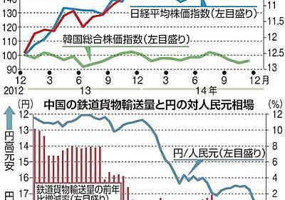 【日曜経済講座】アベノミクスによる円安に対応できない中国・韓国、その衝撃度は重大 編集委員・田村秀男 (1/3ページ) - 産経ニュース
