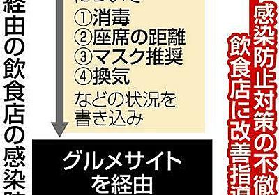 「密告」で飲食店取り締まり?西村大臣「運用進める」 コロナ対策、政府がグルメサイトで情報収集:東京新聞 TOKYO Web
