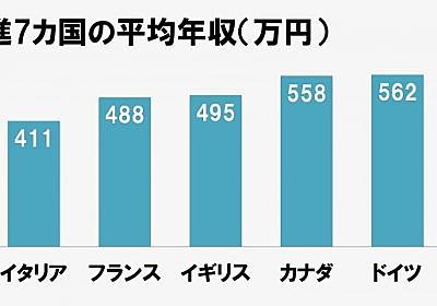 なぜ日本企業は賃上げを抑制するようになったのか 先進7カ国で最下位 - 弁護士ドットコム
