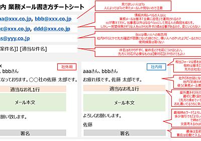 業務メール書き方チートシート - tkm2261's blog
