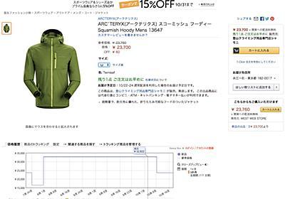Amazonでの賢い買い物をするにはChromeの拡張「Keepa - Amazon Price Tracker」が必須 - More Access! More Fun