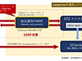 SSRF攻撃によるCapital Oneの個人情報流出についてまとめてみた - piyolog