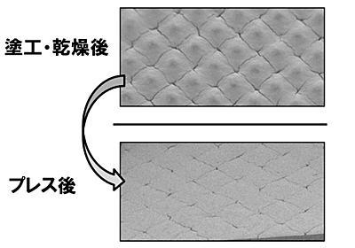 リチウムイオン電池寿命を12倍に、正極加工に新手法 - スマートジャパン