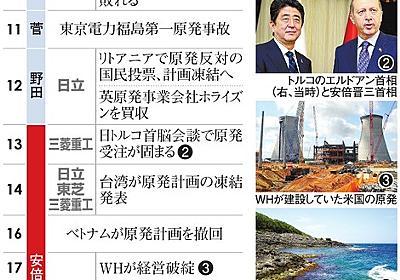 (時時刻刻)原発輸出、固執した政権 日立も凍結、計画総崩れ:朝日新聞デジタル