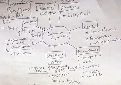 学習を日常の開発に取り込むこと - Mitsuyuki.Shiiba