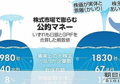 2頭のクジラ、アベノミクスを演出 巨大化する官製相場:朝日新聞デジタル