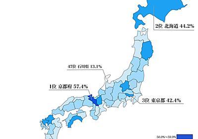 Twitter利用率「最も高いのは京都府」 インスタは富山県 モニタス調べ - ITmedia NEWS
