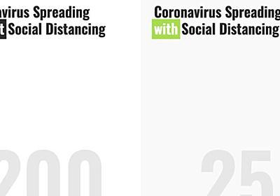 「自粛しないとバンバン死ぬ!」新型コロナウイルス対策の行動自粛効果を可視化した動画が話題。(イタリアの感染爆発のステップ解説と「軽症とは」解説付き) - Togetter