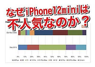 なぜiPhone12 miniは不人気なのか?おそらくは女性は大画面のスマートフォンを好むから | モバイルやIT機器を活用するSINのモバイル修行3rd 復活編