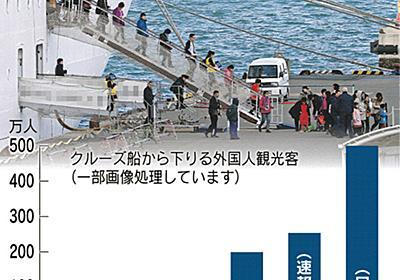 クルーズ船で入国後、171人失踪 ビザなし制度悪用  :日本経済新聞