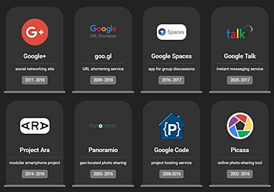 Googleの終了したサービスやプロジェクトを弔うGoogleサービスの墓場「The Google Cemetery」 - GIGAZINE