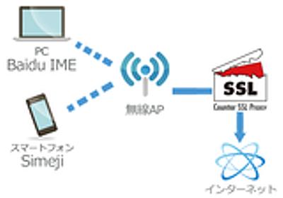 入力情報を送信するIME - セキュリティごった煮ブログ ネットエージェント